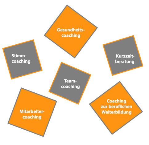 2014-04-29-UUebersicht-Coaching-Pixel